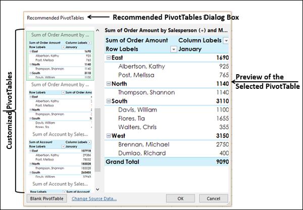 Примеры работы со сводными таблицами в excel