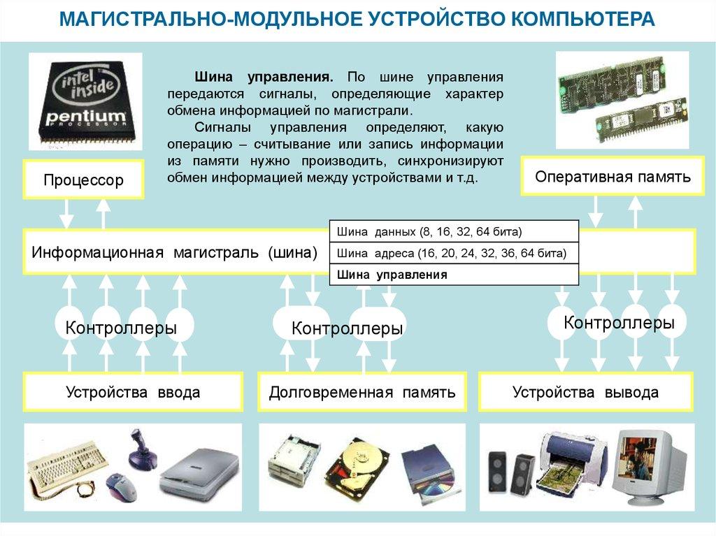 Шина (компьютер) - wi-ki.ru c комментариями