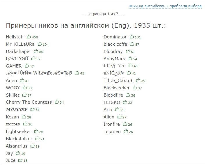 Исследование статистики никнемов, аналитический отчет.