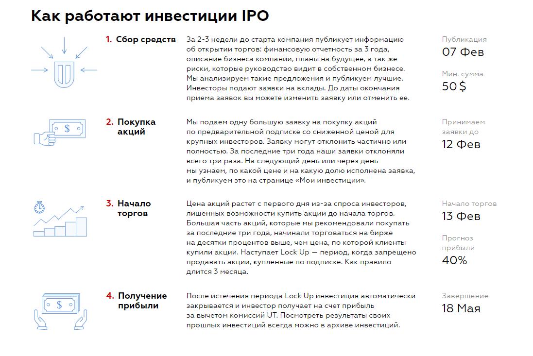 Ipo-брокеры | блог свободного инвестора