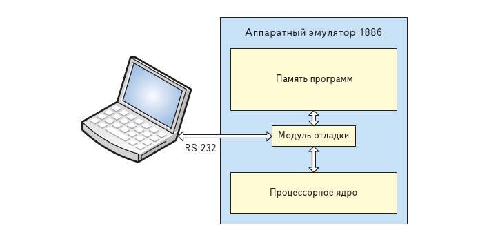 Краткое руководство. отладка кода c++ с помощью отладчика visual studioquickstart: debug with c++ using the visual studio debugger