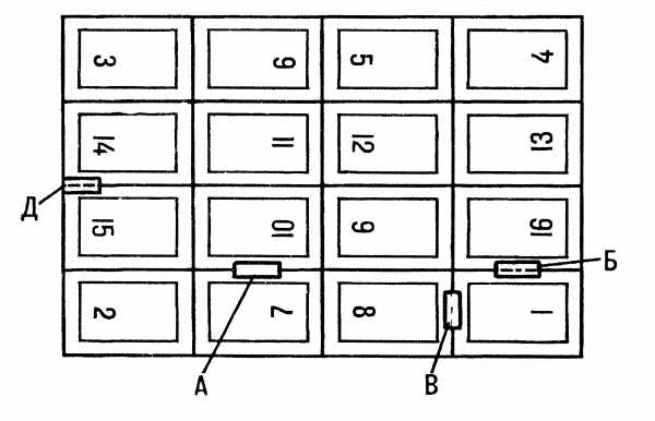 Что такое редактура и корректура текста