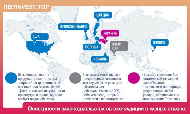 Закон об экстрадиции: что значит в россии, страны без экстрадиции, суть