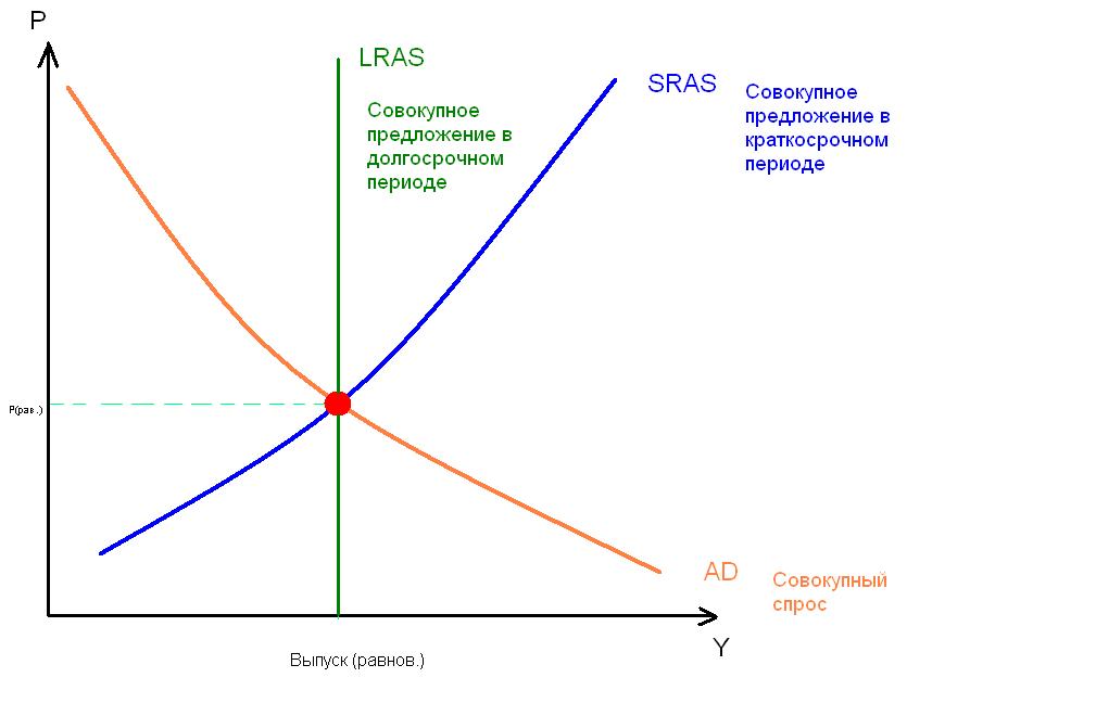 Что такое стагфляция и чем она грозит