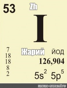 Химический элемент | наука | fandom