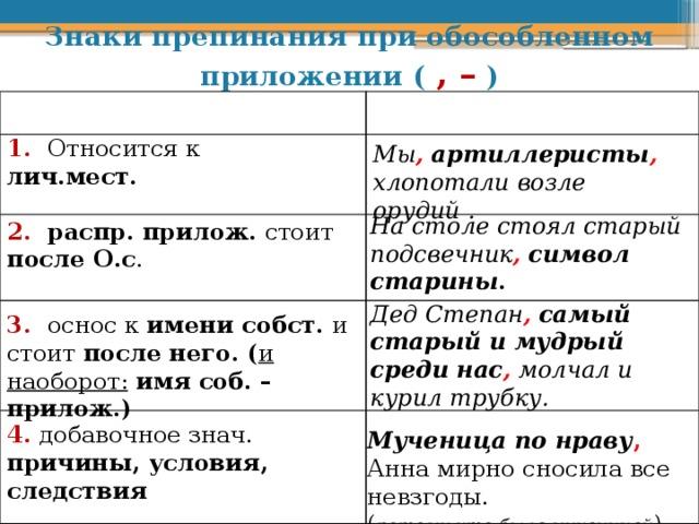 Что такое обособленное приложение и как определить распространенное и нераспространенное | tvercult.ru