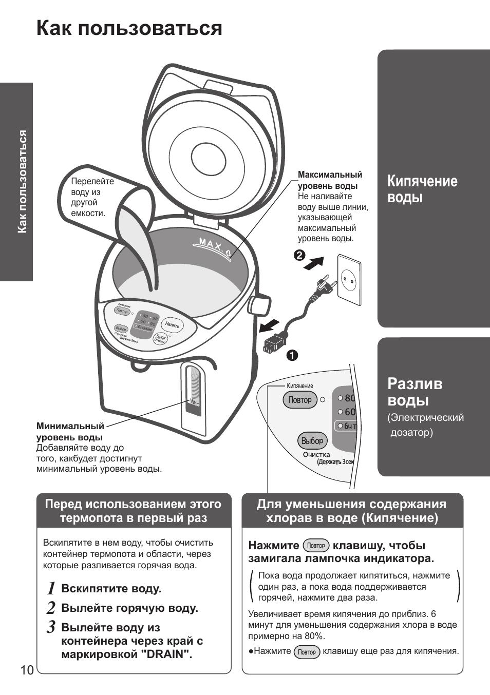 Схема электрочайника с подогревом – что это такое? схема термопота, инструкция. термопот электрический своими руками :: syl.ru — эксперт — интернет-магазин электроники и бытовой техники