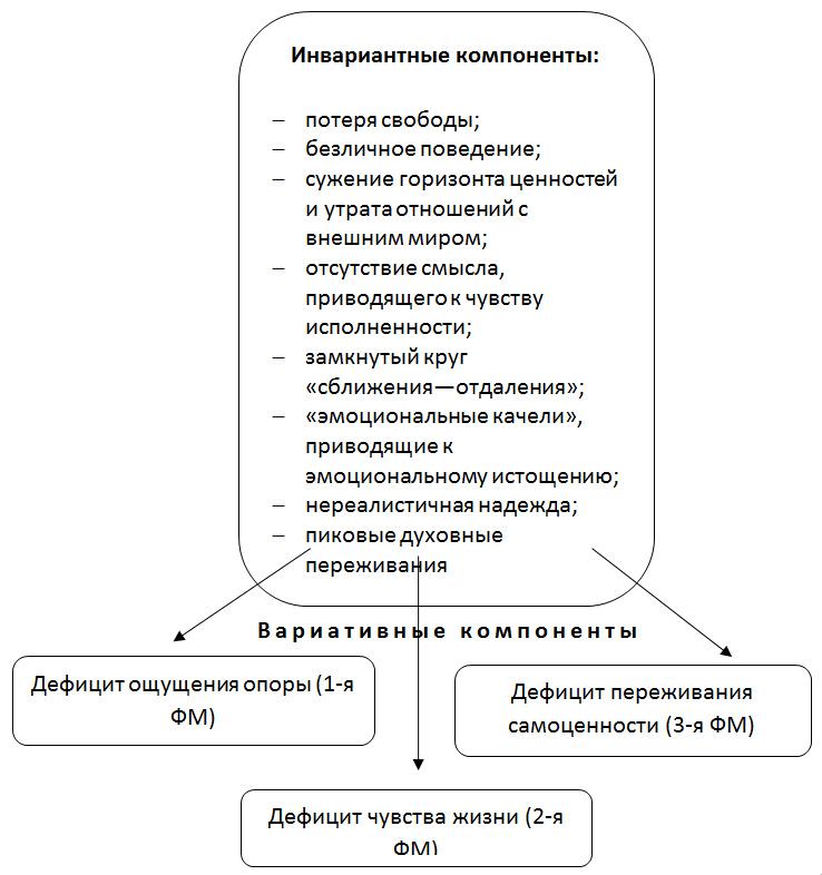 Связи между людьми: виды и их особенности. ментальная связь - psychbook.ru