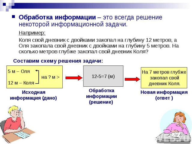 Урок 17обработка информации. практическая работа №5 «выполняем вычисления с помощью приложения калькулятор (часть 1)»