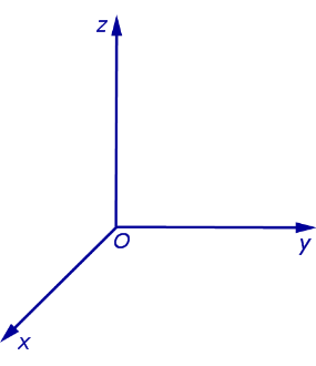 Система координат - coordinate system