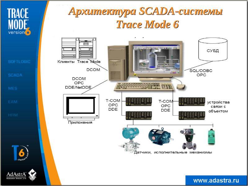 Обзор текон scada / хабр