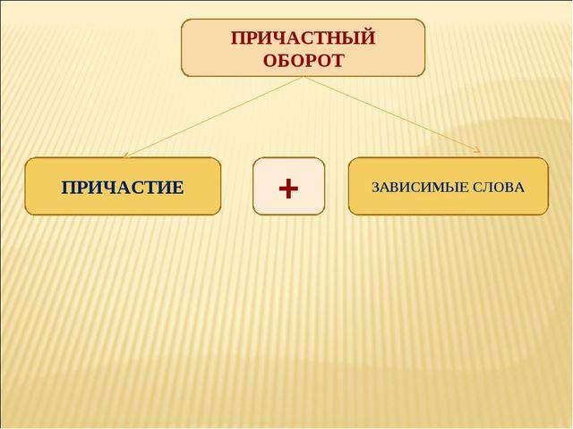 Член предложения определение. согласованные и несогласованные определения: примеры