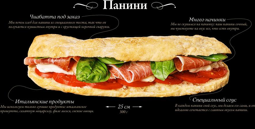 Что такое панини и с чем его едят?