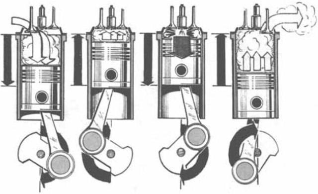 Проверка компрессии в цилиндрах двигателя - дизельного и бензинового