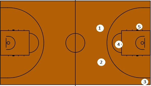 Центровой в баскетболе: позиция на площадке и игровые функции