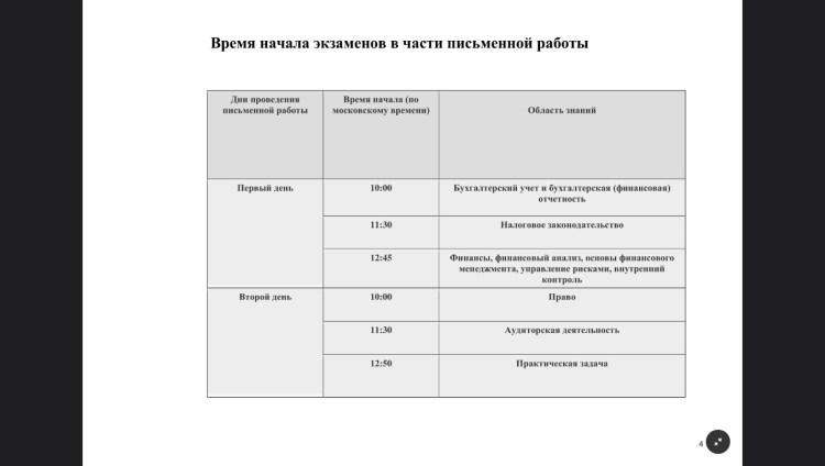 Руководящие указания по аудиту систем менеджмента качества и/или систем экологического менеджмента