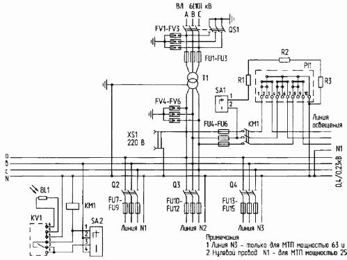 Подстанции ктпн 250, 400, 1000: расшифровка и устройство