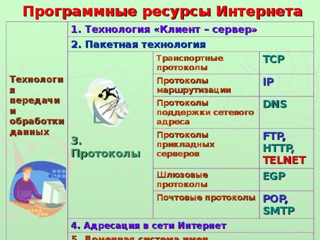 Протокол tcp простым и понятным языком — как работает