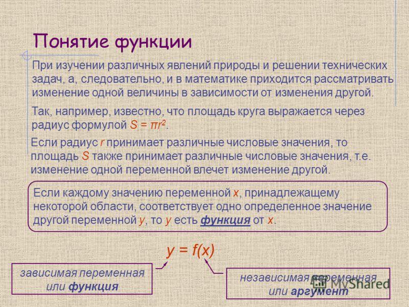 Функция (математика) — википедия. что такое функция (математика)