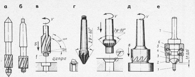 Развёртка (инструмент) — википедия. что такое развёртка (инструмент)