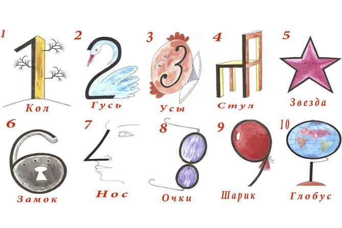 Что такое мнемотехника? приемы мнемотехники :: syl.ru