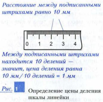 Определение цены деления приборов