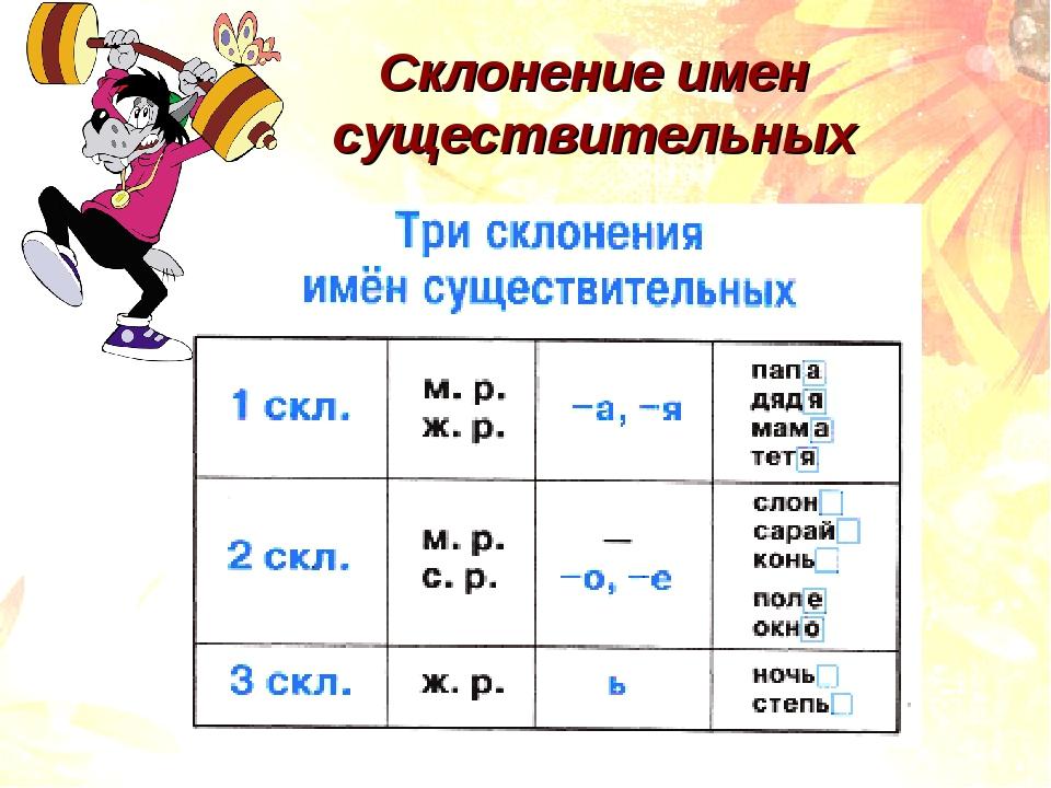 3 склонение имен существительных (таблица с примерами)
