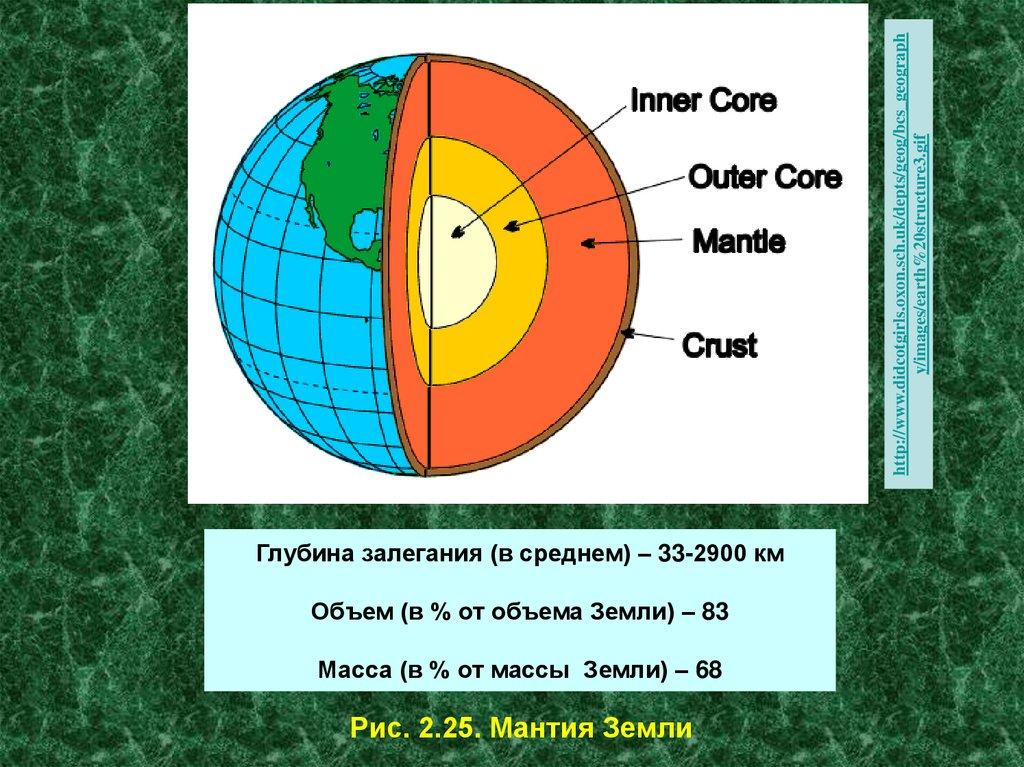 Мантия — википедия. что такое мантия