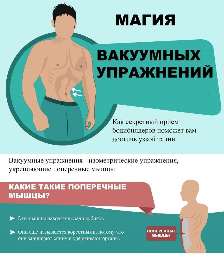 Упражнение вакуум для живота: как правильно делать, техника выполнения для женщин и мужчин, противопоказания, отзывы и результаты