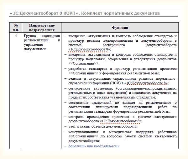 """Содержание понятия """"электронный документ"""""""