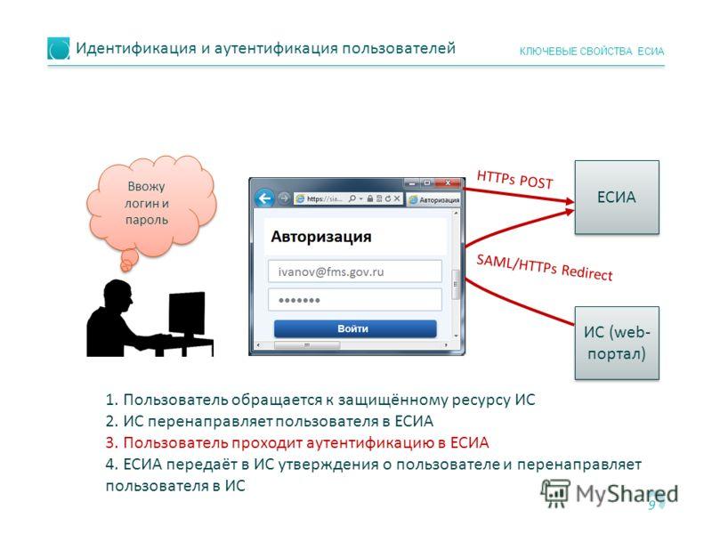 Что такое есиа на сайте госуслуги: единая система идентификации и аутентификации