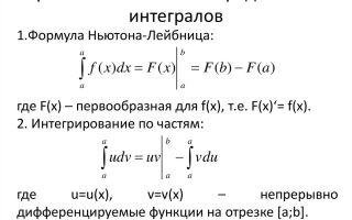 Определение и условия существования определенного интеграла