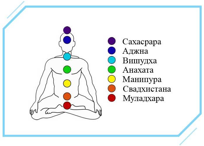 Кундалини йога: как проходят занятия для начинающих, мантры и медитации