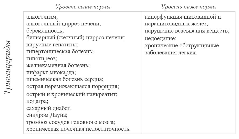 Жиры — википедия переиздание // wiki 2
