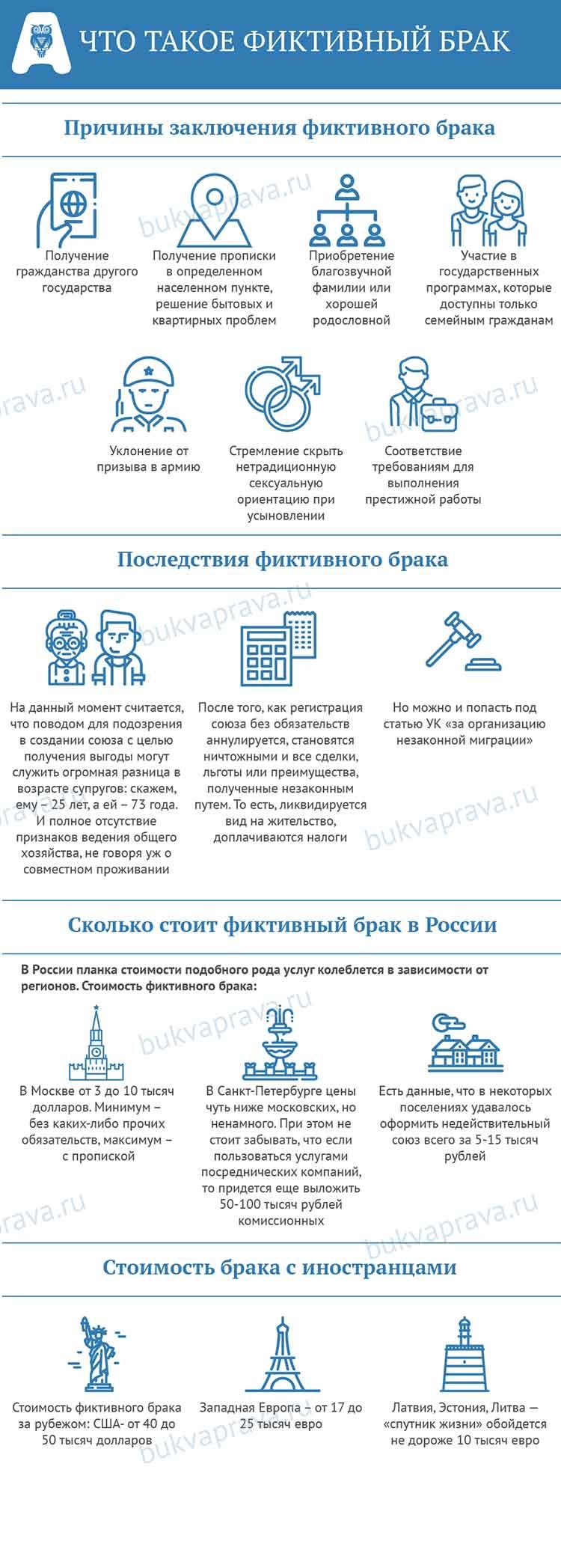 Что такое фиктивный брак: последствия фиктивного брака в россии