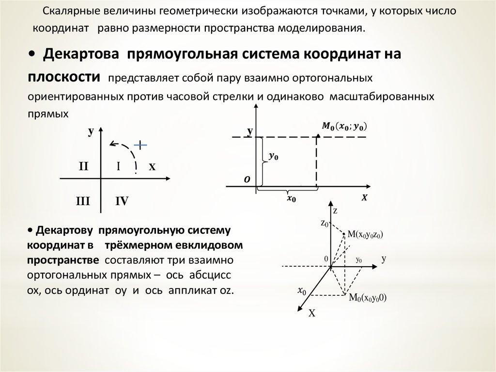 Декартова система координат - cartesian coordinate system - qwe.wiki