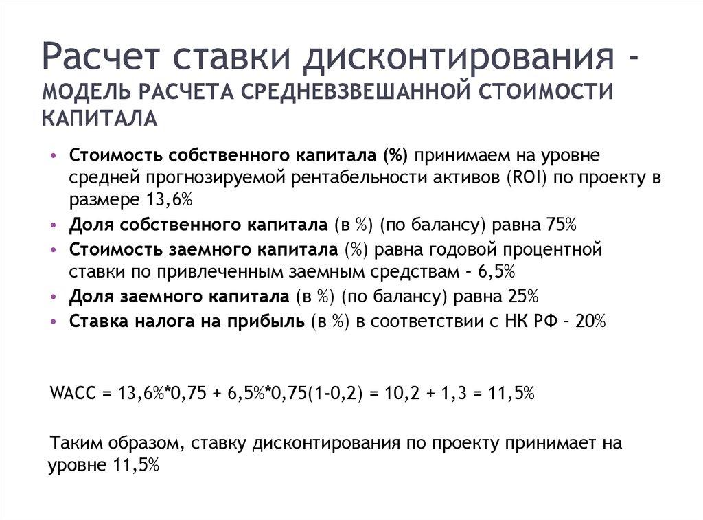 Roe - это показатель рентабельности капитала: что это такое