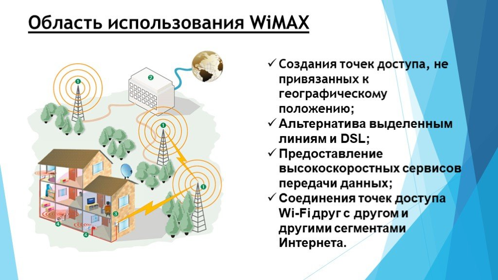 Wimax – что это такое, и какие преимущества имеет данная технология