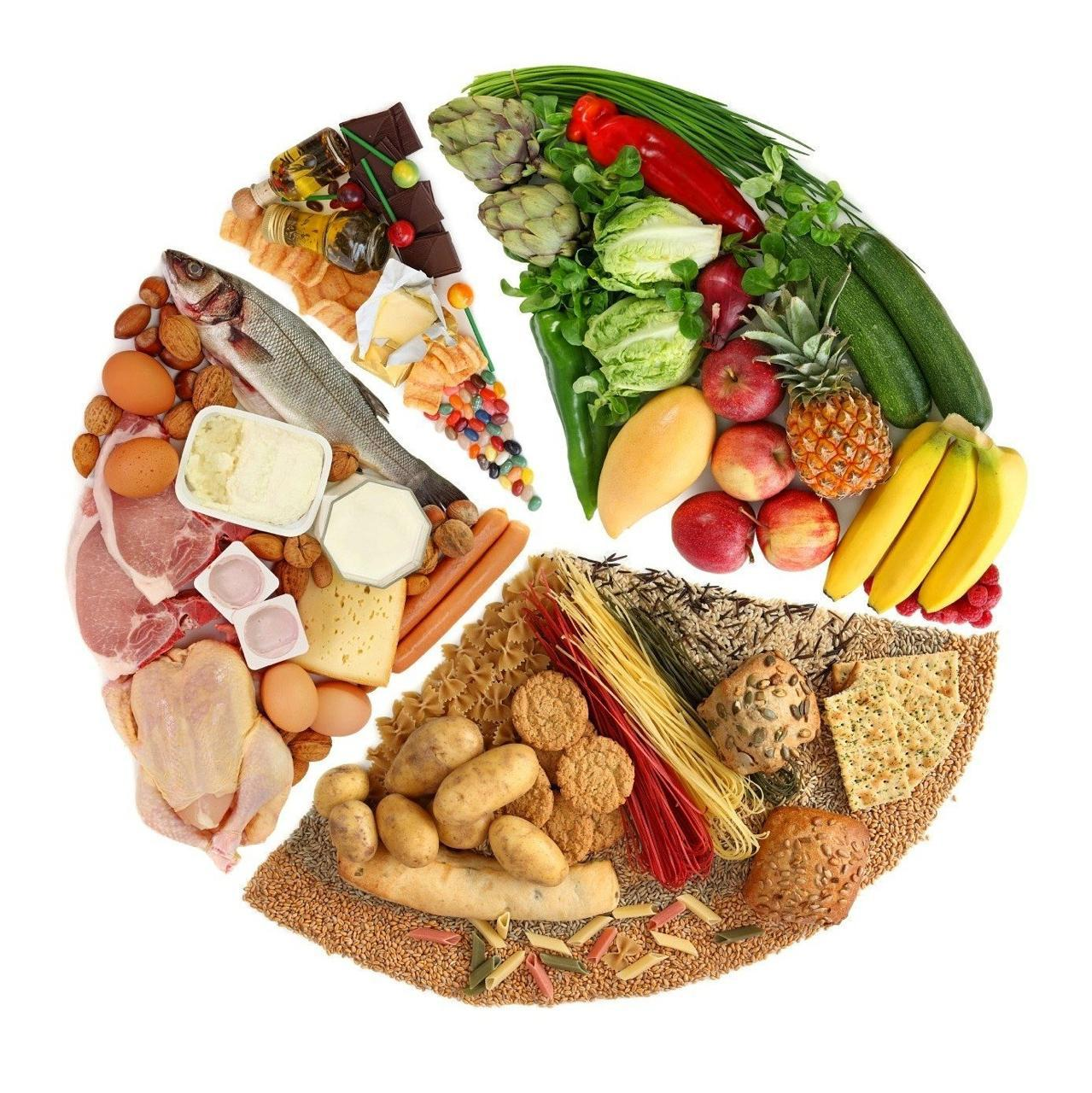Что такое правильное питание - меню на каждый день правильное питание - меню на каждый день, на неделю, правильный рацион, режим, здоровая пища, примеры