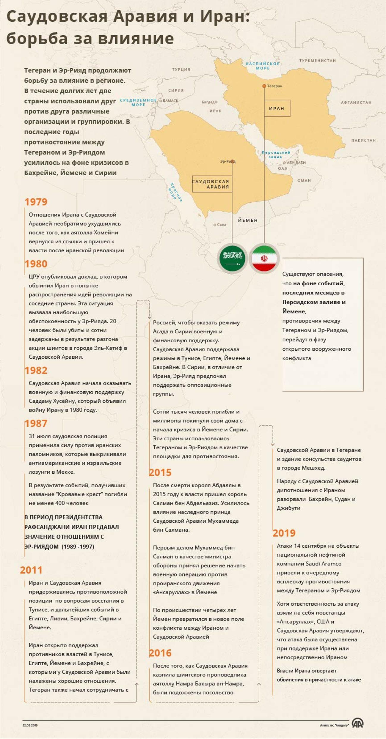 Нефтедоллары - это... понятие, определение и история появления термина