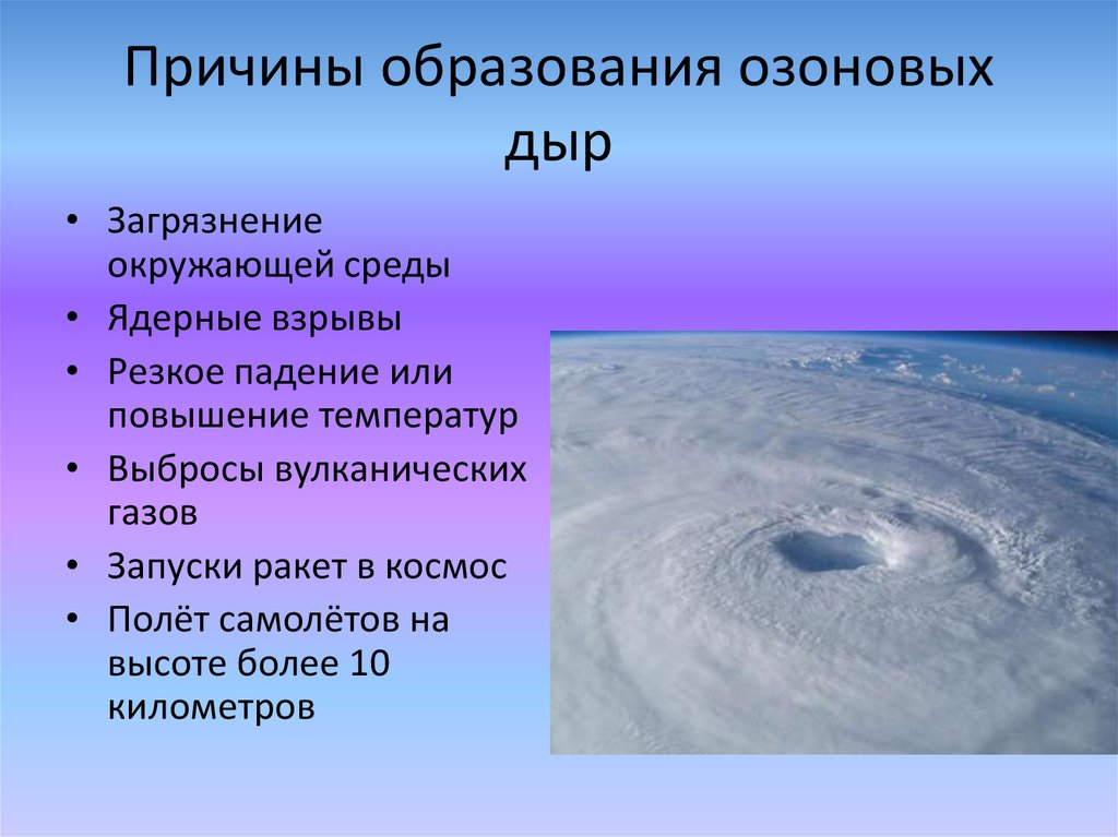 Что такое «парниковый эффект» и «озоновая дыра» причины этих явлений.