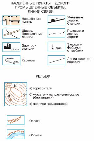 Условные знаки на географических картах
