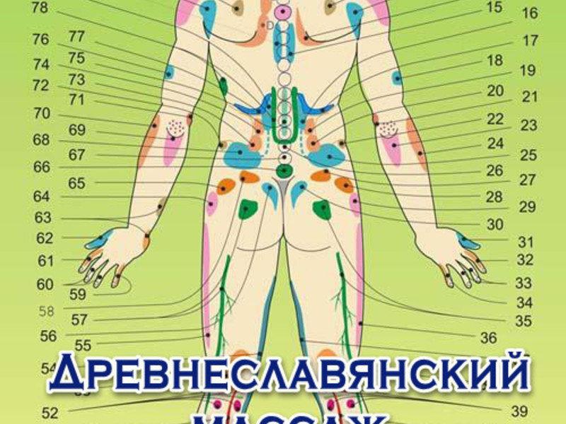 Метод огулова (висцеральная терапия): показания и противопоказания