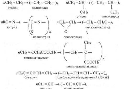 Механизм - реакция - поликонденсация  - большая энциклопедия нефти и газа, статья, страница 1