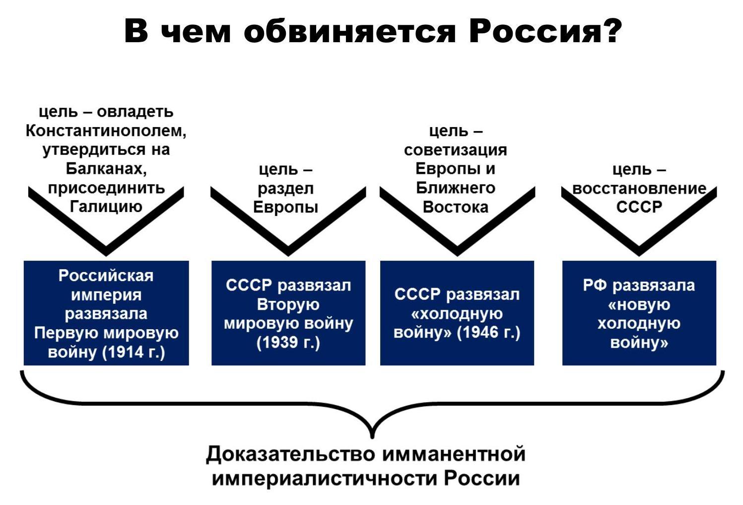 Конфронтация значение понятия (в психологии)