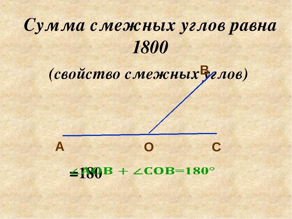 Как найти сумму смежных углов. что такое смежные углы
