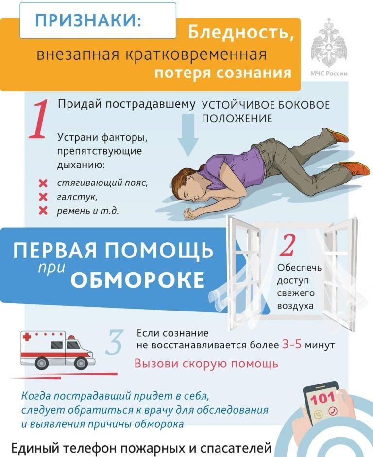 Энциклопедия - обморок