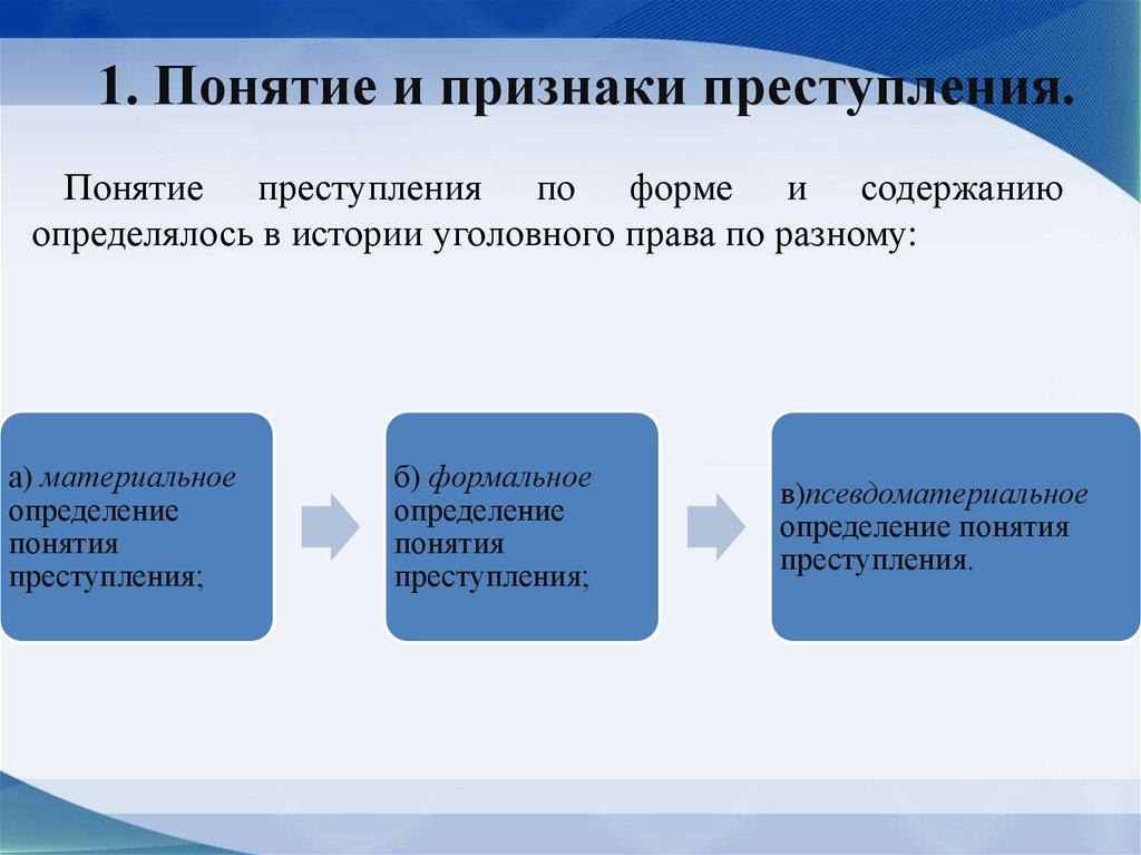 Что такое преступление: определение. преступление и проступок :: businessman.ru