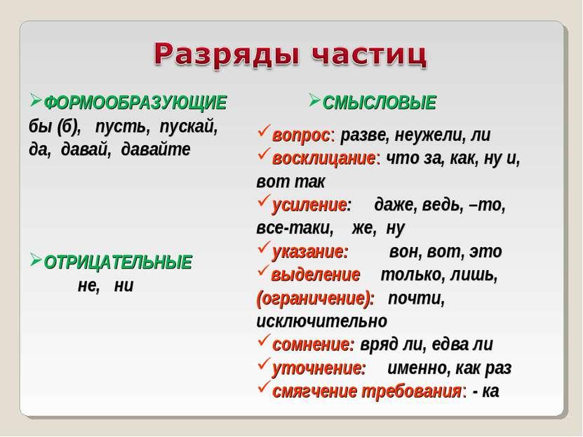 Частицы речи
