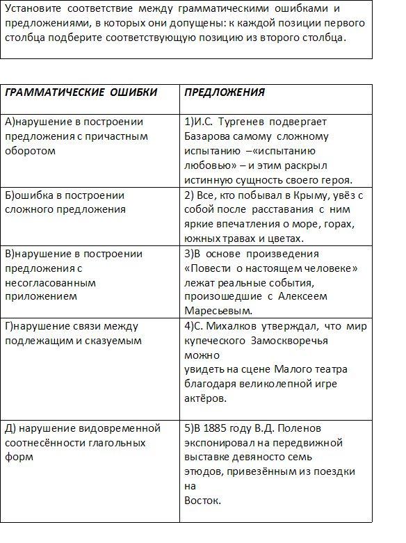 Согласованные и несогласованные определения. примеры